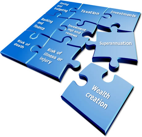 Financial planning jigsaw