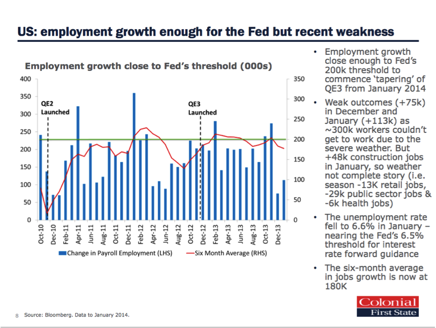 US-2-Employment-Growth
