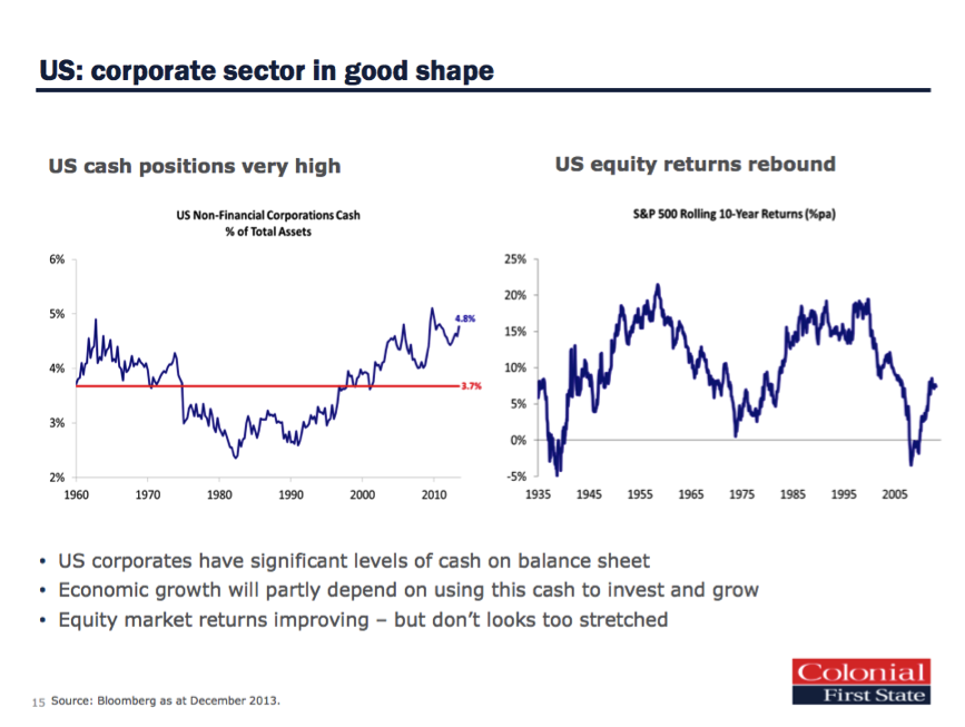US Corporates in good shape